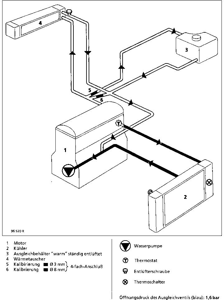 F3r-schema : Renault Laguna (Baujahr 1998) Heizung