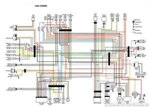 Stromfxdwg1994 : Suche Stromlaufplan FXD Bj 1994