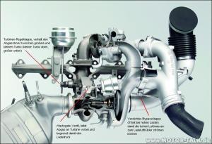 Turboladeraufbau535d : 535d Leistungsverlust bei hohen Geschwindigkeiten : BMW 5er E60 & E61