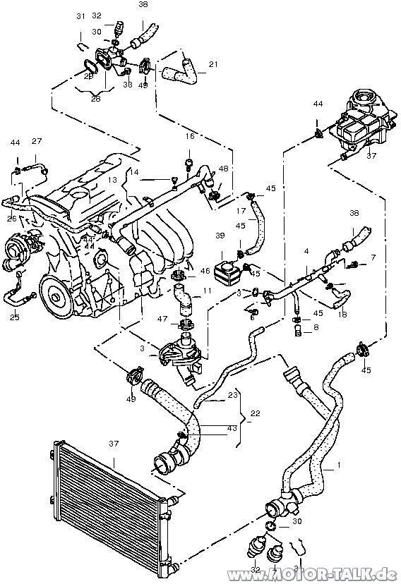 Coolant-avj : Thermostat 1,8t AVJ : Audi A4 B6 & B7