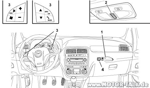 199004388-image : Grande Punto Blue&Me Mikrofon! : Fiat