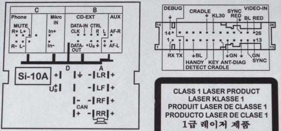 Rns-315-pin-belegung : RNS 315 Bluetooth aktivieren, FSE