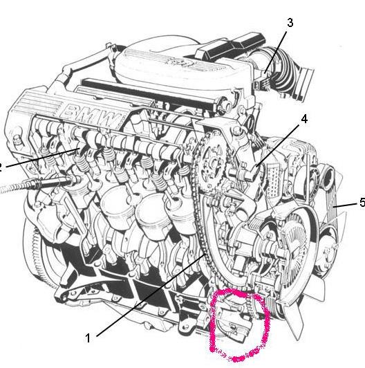 Sensor2 : E36 320i M52 Kurbelwellensensor wechseln