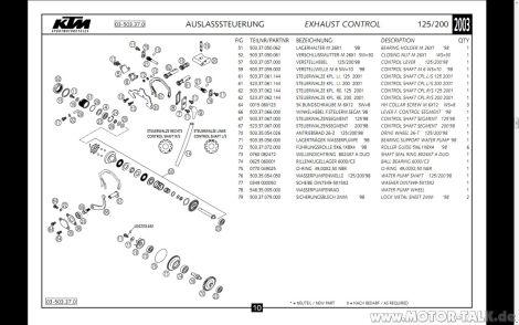 Auslasssteuerung EXC 125 : KTM Motorrad