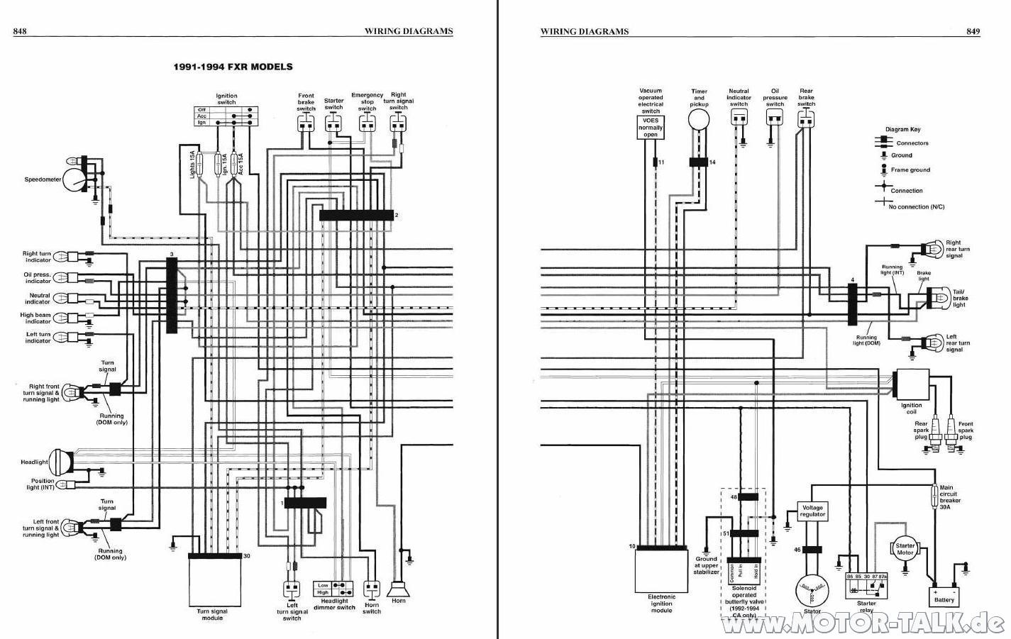Crane Fireball Ignition Wiring Diagram For Harley Davidson