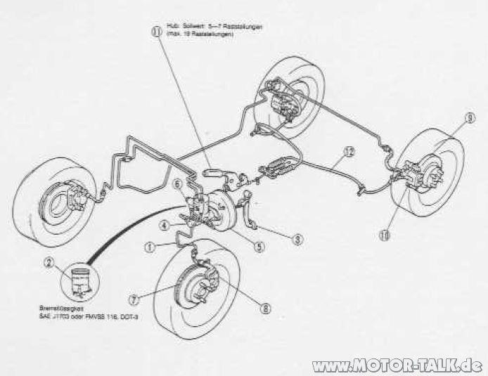 Bremsleitung-mx5 : Bremsflüssigkeitswechsel beim NA mit