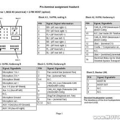 Mercedes Benz Sprinter Radio Wiring Diagram Symbol For Ground Mb C-klasse W204 Funktioniert Nicht Mehr :