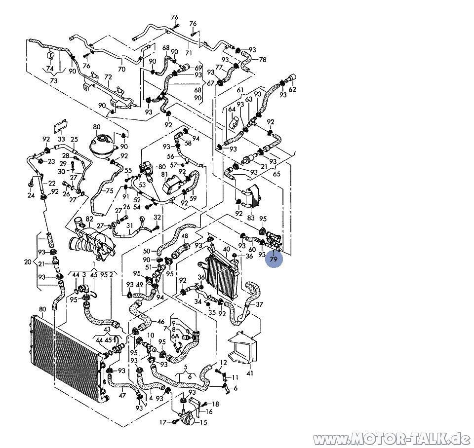 Gti-kuehlkreislauf : Kühlwasser Verbrauch Golf 5 GTI : VW