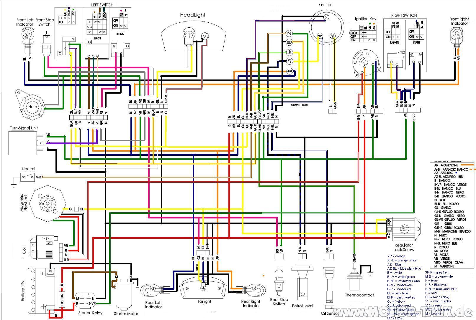 DIAGRAM 110 Atv Stator Wiring Diagram FULL Version HD Quality Wiring  Diagram - FREDDIESTRANSMISSION.CAUSSES-EN-AILES.FR [ 1087 x 1613 Pixel ]
