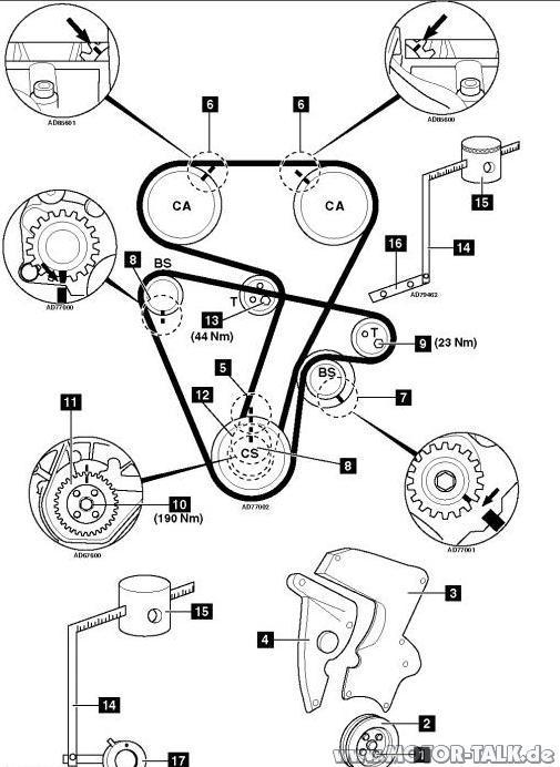 Monteursanleitung : Zahnriemeneinstellung Fiat Coupe 16V