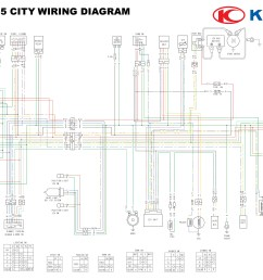 kymco wiring diagram wiring diagram 2008 kymco wiring diagram [ 3508 x 2480 Pixel ]