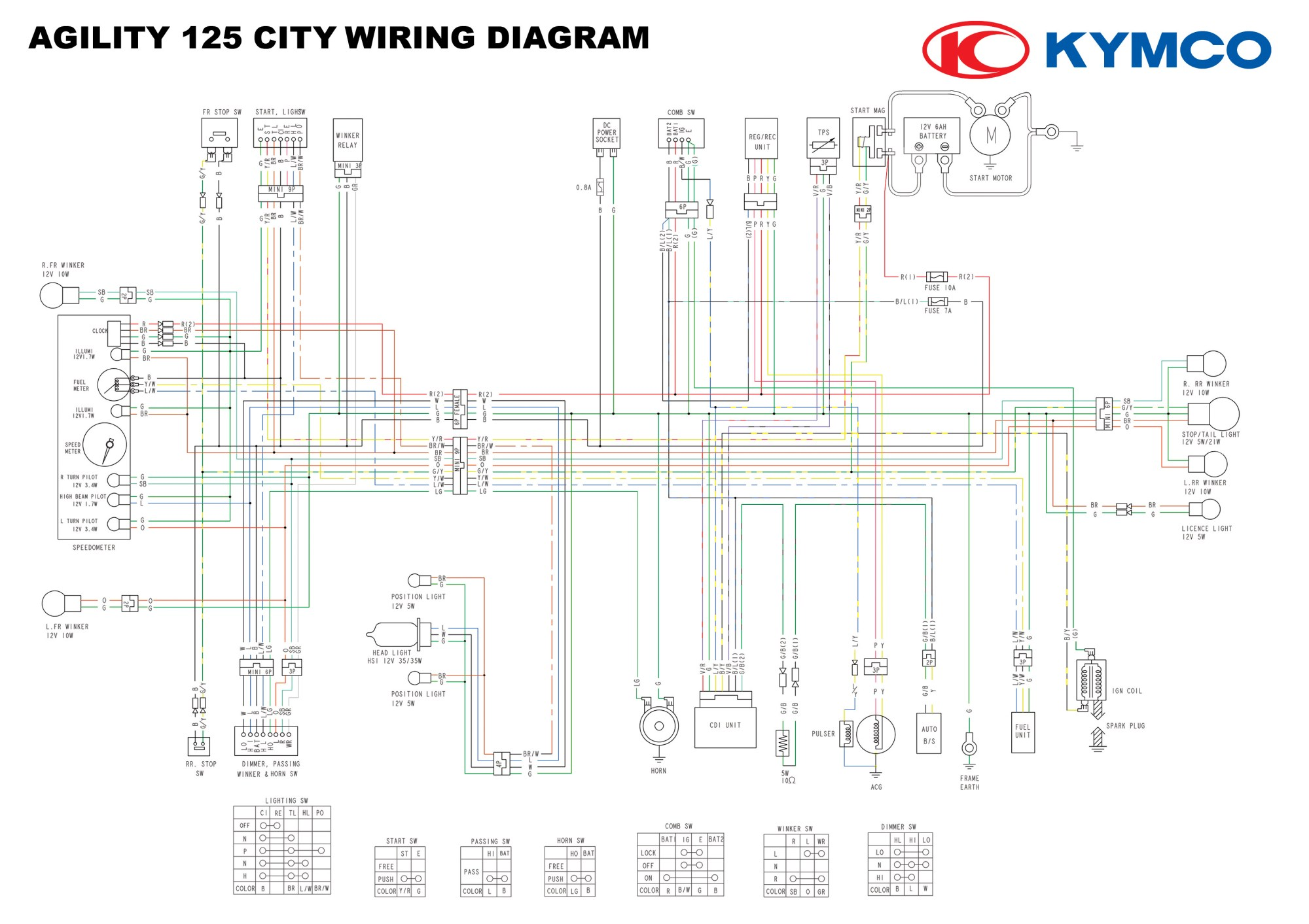 hight resolution of kymco agility 50 wiring diagram tractor repair with wiring diagram kymco 50cc scooter
