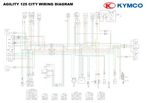 Kymco Scooter Cdi Wiring Diagramt | Wiring Library