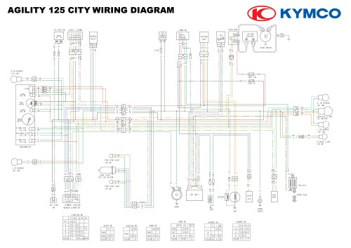 small resolution of kymco agility 50 wiring diagram tractor repair with wiring diagram kymco 50cc scooter