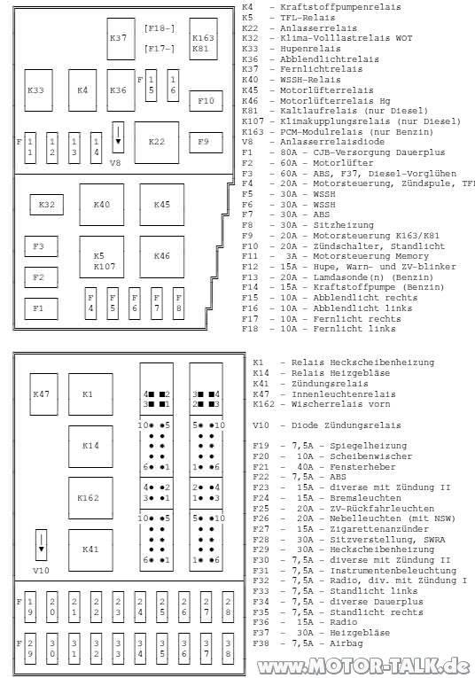 Sicherungen93 : Belegungsplan : Mondeo Mk1 & Mk2 & Cougar