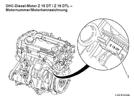 Motortyp : Dieselverbrauch zu Hoch, bitte um Hilfe! : Opel