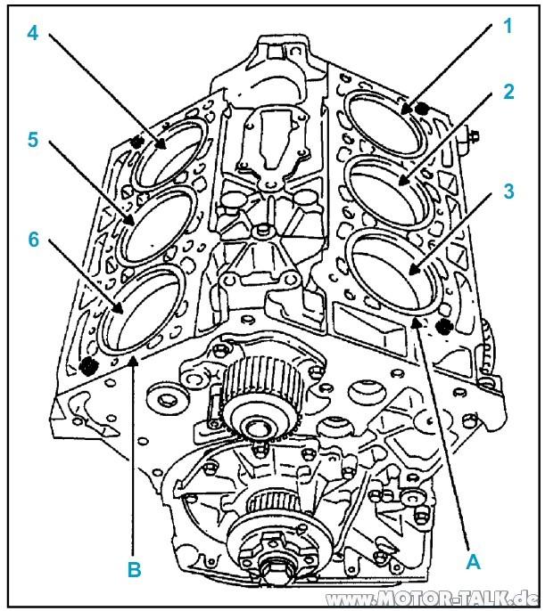 Renault-v6 : Einbaulage V6 Motor Laguna 1 Ph.2 mit 190PS