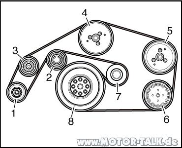 Bild : Umlenkrolle Keilrippenriemen defekt : Audi A6 4F