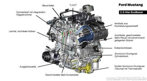 Ford Mustang 2015 Motoren : US Cars