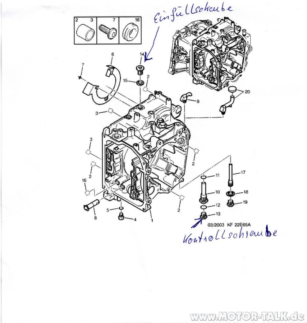 Zzz : Automatikgetriebeöl prüfen Peugeot 206 1,4 : Peugeot