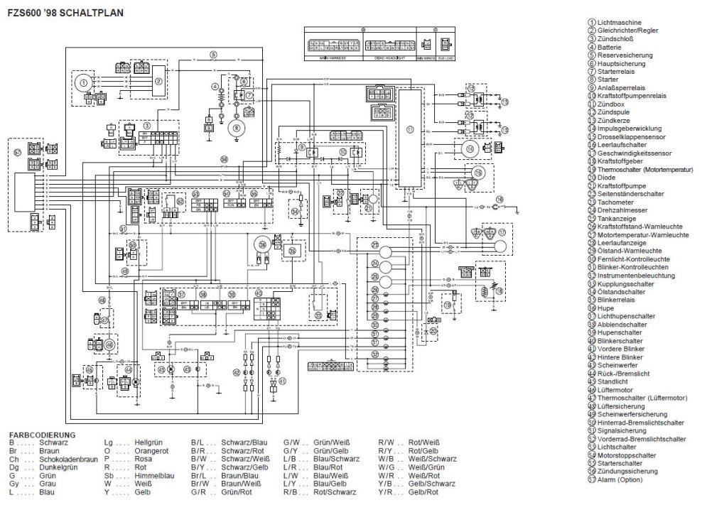 Unbenannt : Problem mit der Batterie Yamaha FZS 600