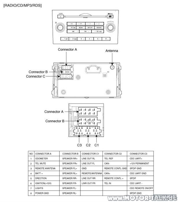 Kia Soul 2010 Radio Wiring Diagram Kia Soul 2010 Parts