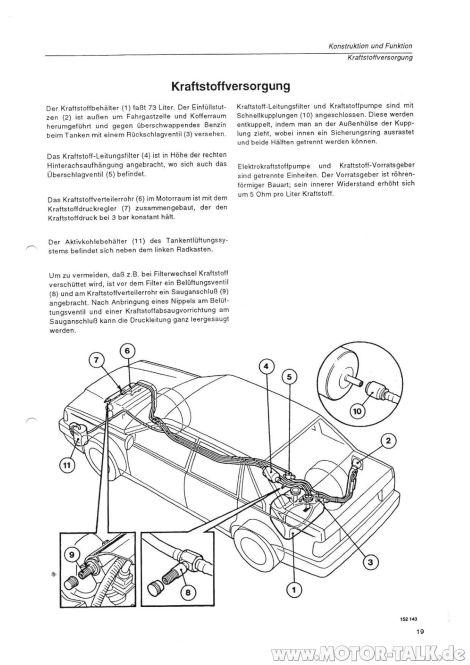 Volvo 850 Standheizung Kraftstoffschlauch : Volvo 850, S70