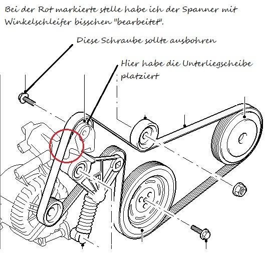 Riemen-2-0-diesel-mondeo-mk3 : 2,0 TDCI Bj. 7/04