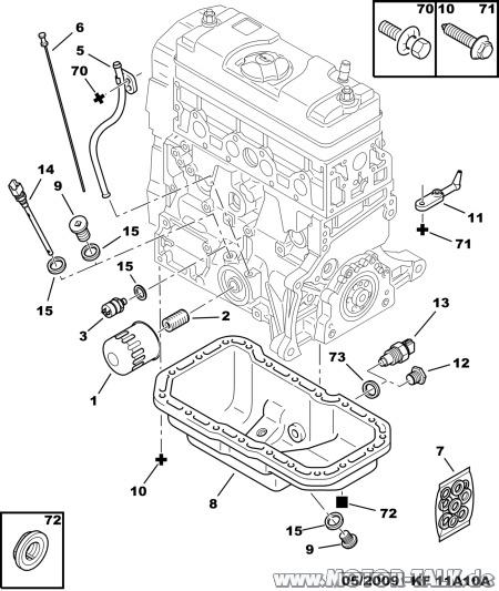 Kf11a10a : Motornummer für Ölfilter (206 2A/C 1.4 Bj.05