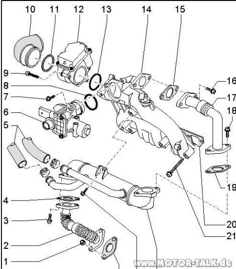 Schema Motor Audi A4 B7