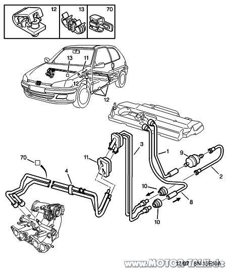 7xd5-q : Kraftstoffilter Benzinfilter wechseln 106