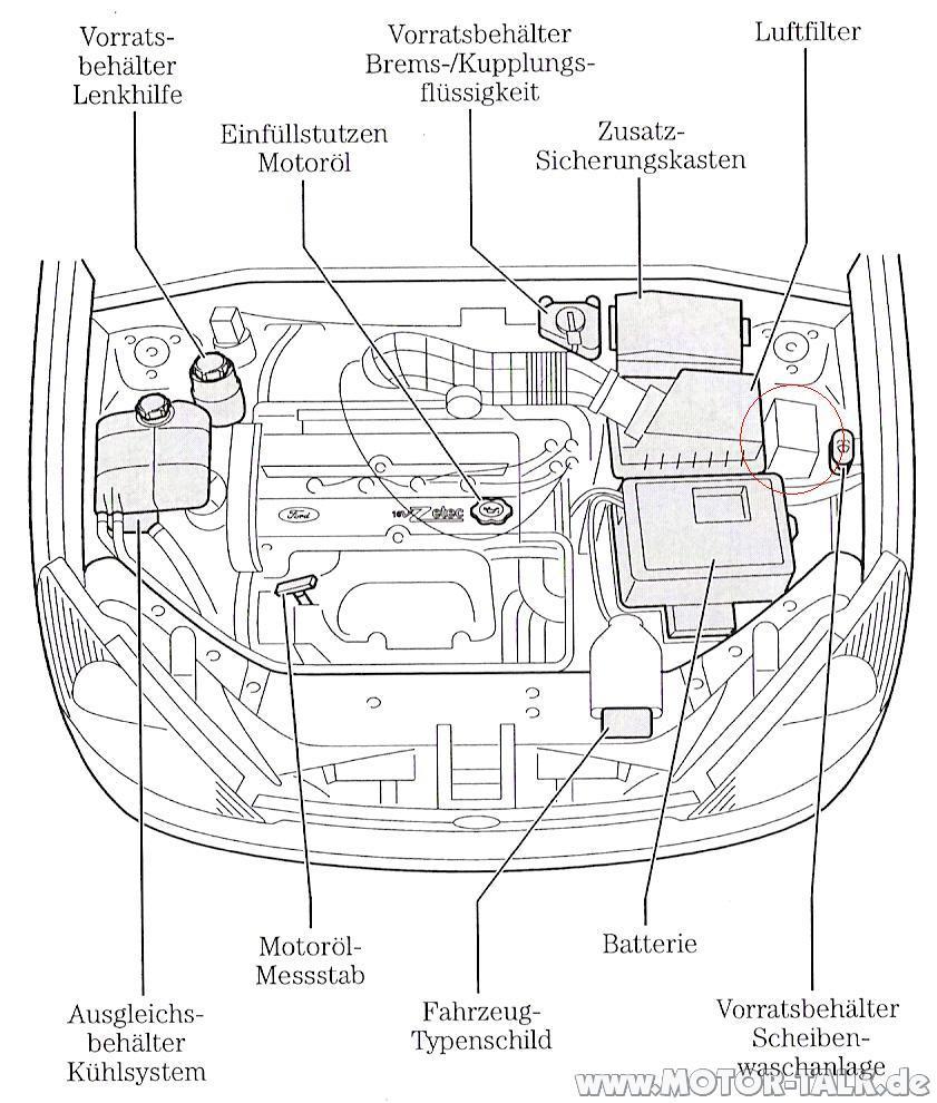 Motorraum : Luftfilter wechseln : Ford Focus Mk1 : #203217046