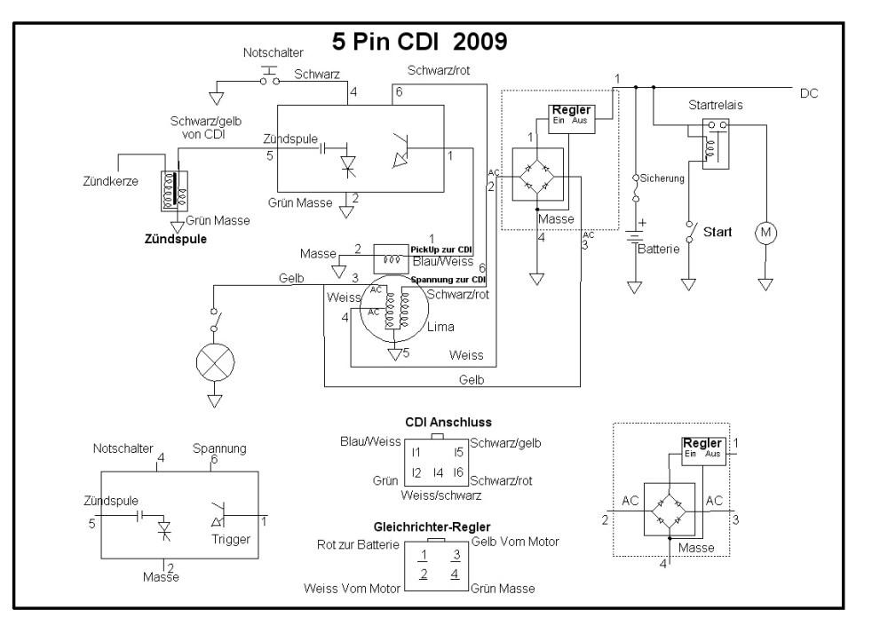 medium resolution of scooter racing cdi wiring diagram wiring library 7 pin cdi wiring diagram 8 pin cdi wiring diagram