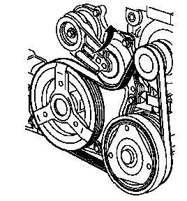 Spanner : Keilriemen/Keilrippenriemen quitscht : Opel