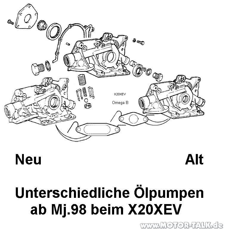 Unterschiedliche-oelpumpen-x20xev : Ölpumpe X20XEV : Opel