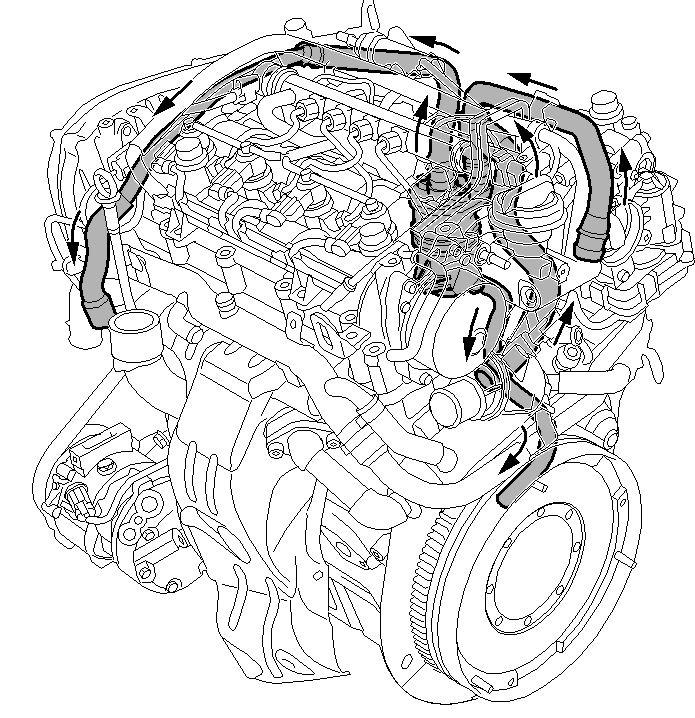 Kge-schema : Z19DTH Kurbelgehäuseentlüftung : Opel Vectra