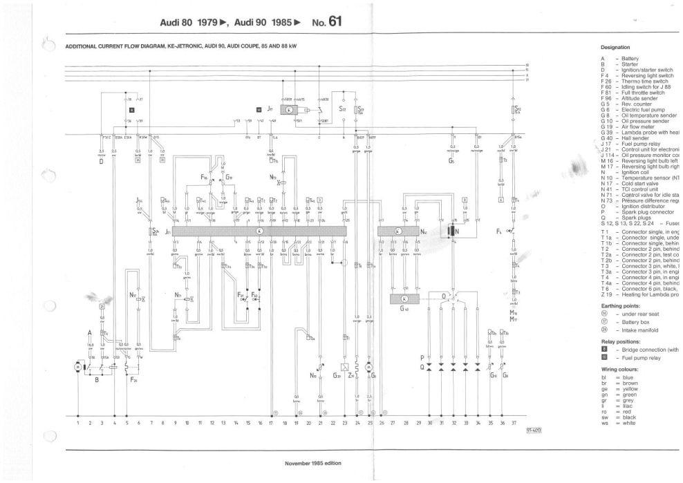 Audi-90-ke-jetronic-stromlaufplan : Suche dringend