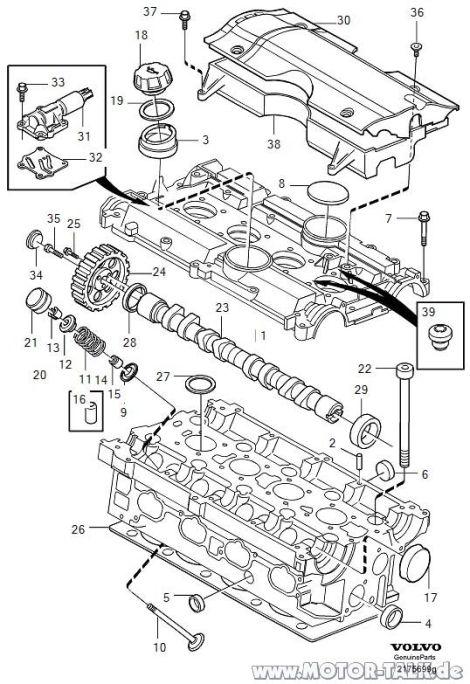 Nockenwellenversteller + Magnetschalter : Volvo S40, V40