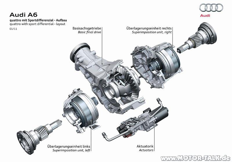 Autos & Technik