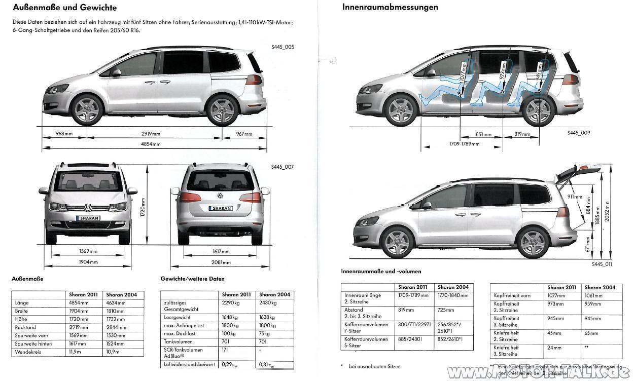 Masse-sharan : Dachbreite VW Sharan 7N : VW Sharan 2