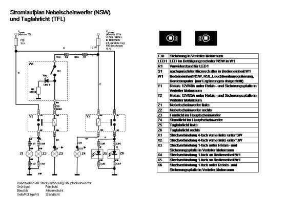 Schaltplan Fiat Ducato