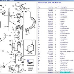 2000 Volvo V70 Radio Wiring Diagram Subaru Engine 2003 S60 Headlight Harness Get Free