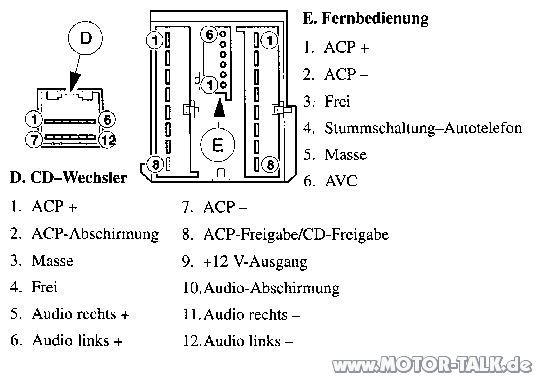 Unbenannt : Radio Stecker vom RDS 5000 Zusatzstecker