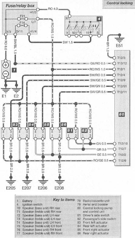 maplin central locking wiring diagram jeep grand cherokee central locking wiring diagram
