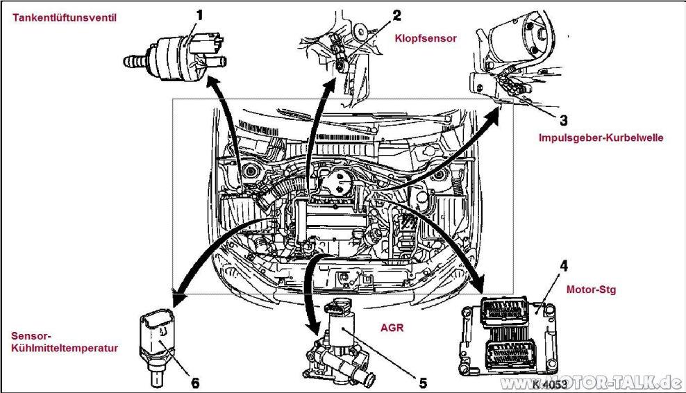 Anordnung : Opel cora c 1.2 55kw bj.2000 fehler 0100 und