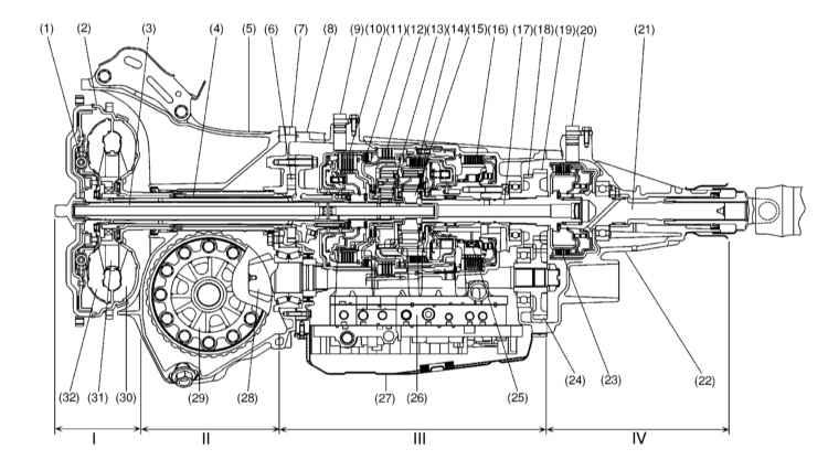 Subaru-mpt : SUBARU SVX Differential und Automatikgetriebe