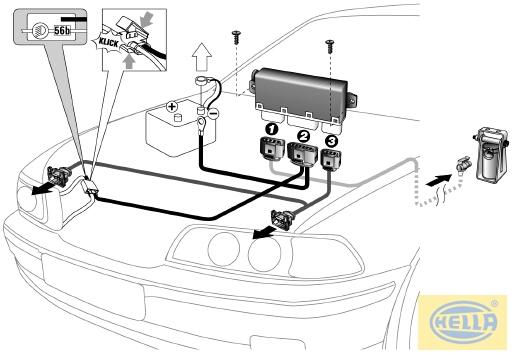 8xx-008-614-101a : Xenon automatische