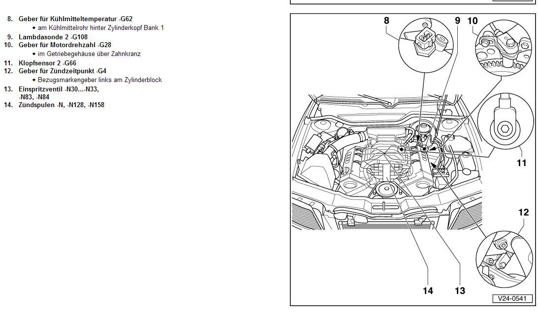 Geber : Wo sitzt beim Audi 80 2,8 der Temperaturfühler