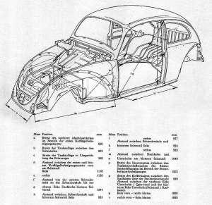 Karosseriemassekaefer : Neuland Käfer : VW Käfer : #202919760