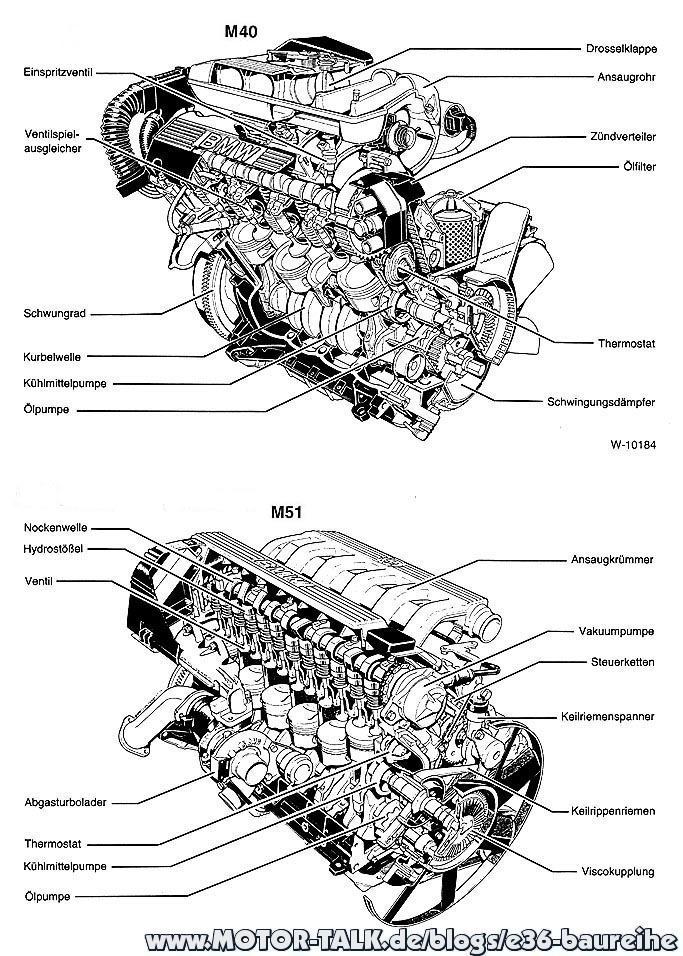 Die Motoren des E36 : E36-Baureihe